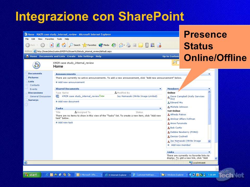 Integrazione con SharePoint Presence Status Online/Offline