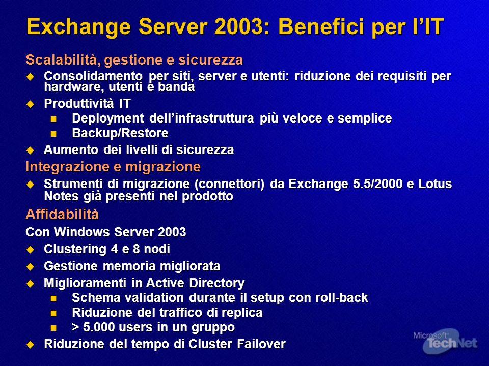 Exchange Server 2003: Benefici per lIT Scalabilità, gestione e sicurezza Consolidamento per siti, server e utenti: riduzione dei requisiti per hardware, utenti e banda Consolidamento per siti, server e utenti: riduzione dei requisiti per hardware, utenti e banda Produttività IT Produttività IT Deployment dellinfrastruttura più veloce e semplice Deployment dellinfrastruttura più veloce e semplice Backup/Restore Backup/Restore Aumento dei livelli di sicurezza Aumento dei livelli di sicurezza Integrazione e migrazione Strumenti di migrazione (connettori) da Exchange 5.5/2000 e Lotus Notes già presenti nel prodotto Strumenti di migrazione (connettori) da Exchange 5.5/2000 e Lotus Notes già presenti nel prodottoAffidabilità Con Windows Server 2003 Clustering 4 e 8 nodi Clustering 4 e 8 nodi Gestione memoria migliorata Gestione memoria migliorata Miglioramenti in Active Directory Miglioramenti in Active Directory Schema validation durante il setup con roll-back Schema validation durante il setup con roll-back Riduzione del traffico di replica Riduzione del traffico di replica > 5.000 users in un gruppo > 5.000 users in un gruppo Riduzione del tempo di Cluster Failover Riduzione del tempo di Cluster Failover