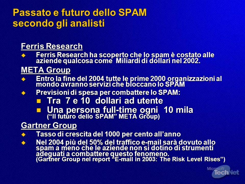 Passato e futuro dello SPAM secondo gli analisti Ferris Research Ferris Research ha scoperto che lo spam è costato alle aziende qualcosa come Miliardi di dollari nel 2002.