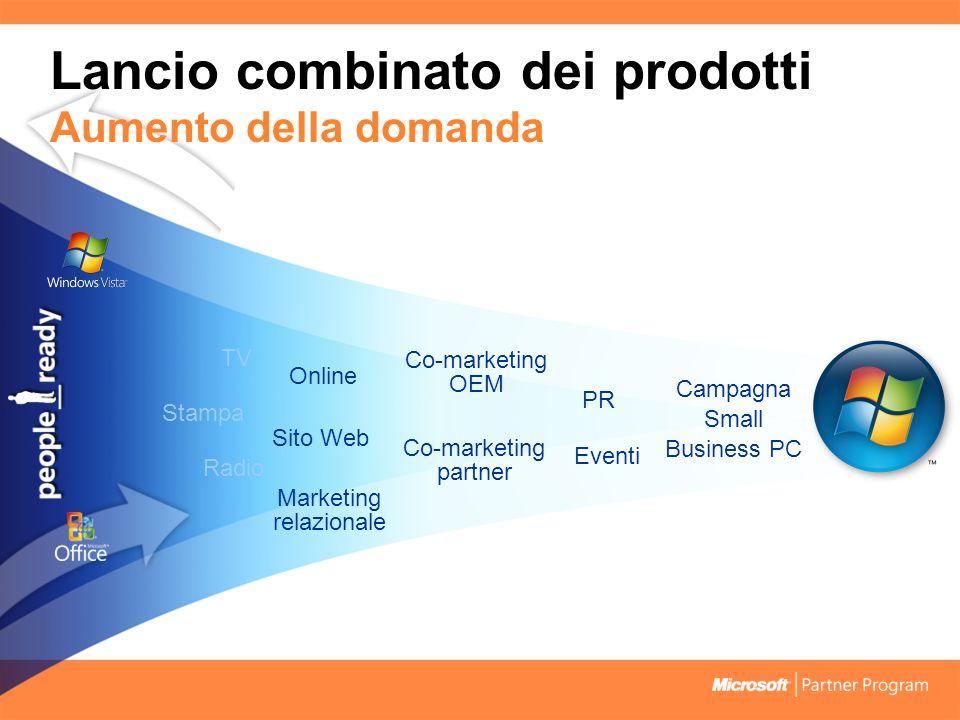Campagna Small Business PC PR Sito Web Marketing relazionale Co-marketing OEM Online TV Stampa Radio Co-marketing partner Lancio combinato dei prodotti Aumento della domanda Eventi TM