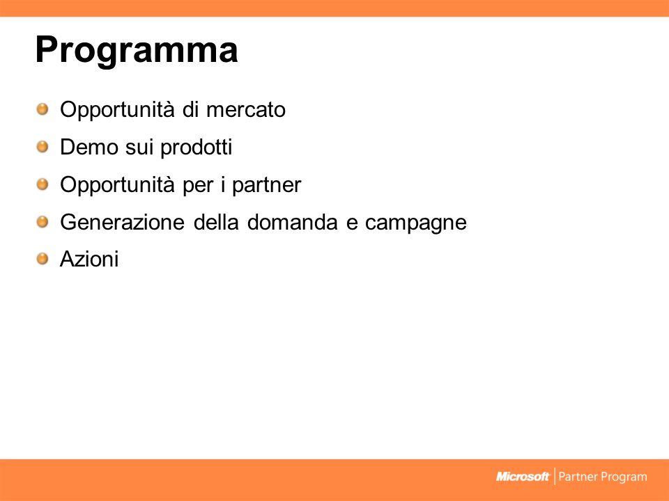 Programma Opportunità di mercato Demo sui prodotti Opportunità per i partner Generazione della domanda e campagne Azioni