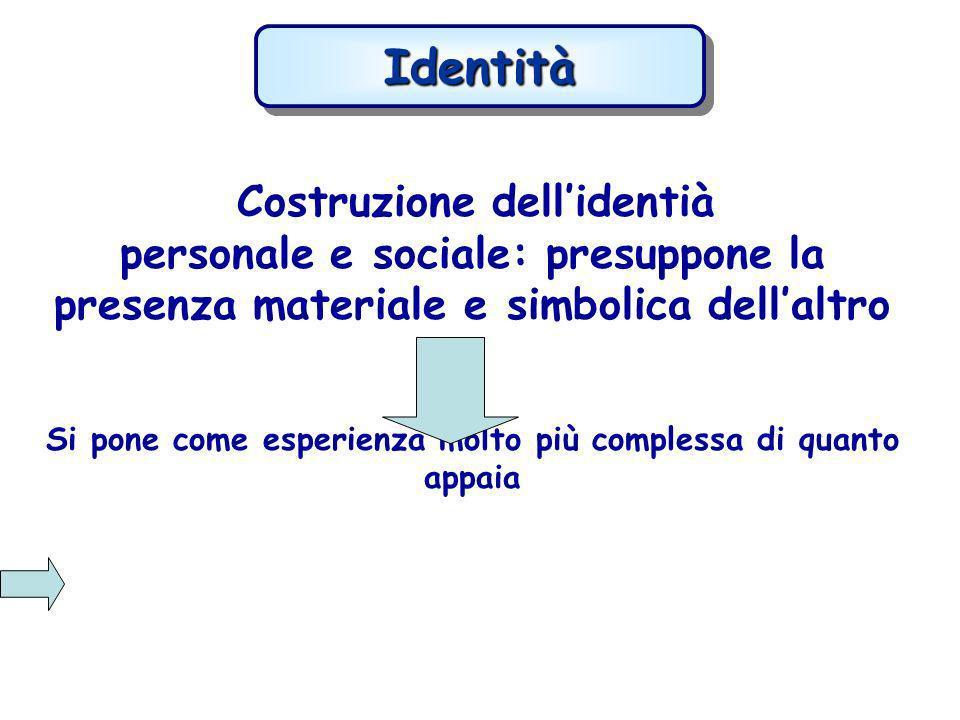 IdentitàIdentità Costruzione dellidentià personale e sociale: presuppone la presenza materiale e simbolica dellaltro Si pone come esperienza molto più
