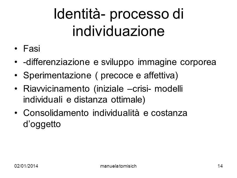 02/01/2014manuela tomisich14 Identità- processo di individuazione Fasi -differenziazione e sviluppo immagine corporea Sperimentazione ( precoce e affe