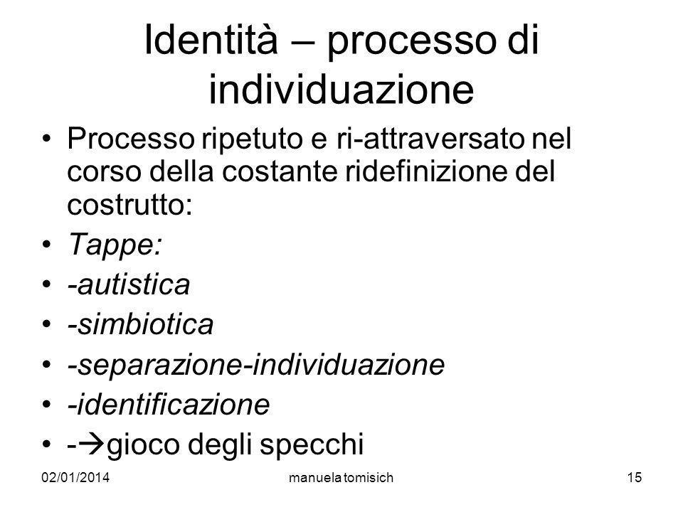 02/01/2014manuela tomisich15 Identità – processo di individuazione Processo ripetuto e ri-attraversato nel corso della costante ridefinizione del cost