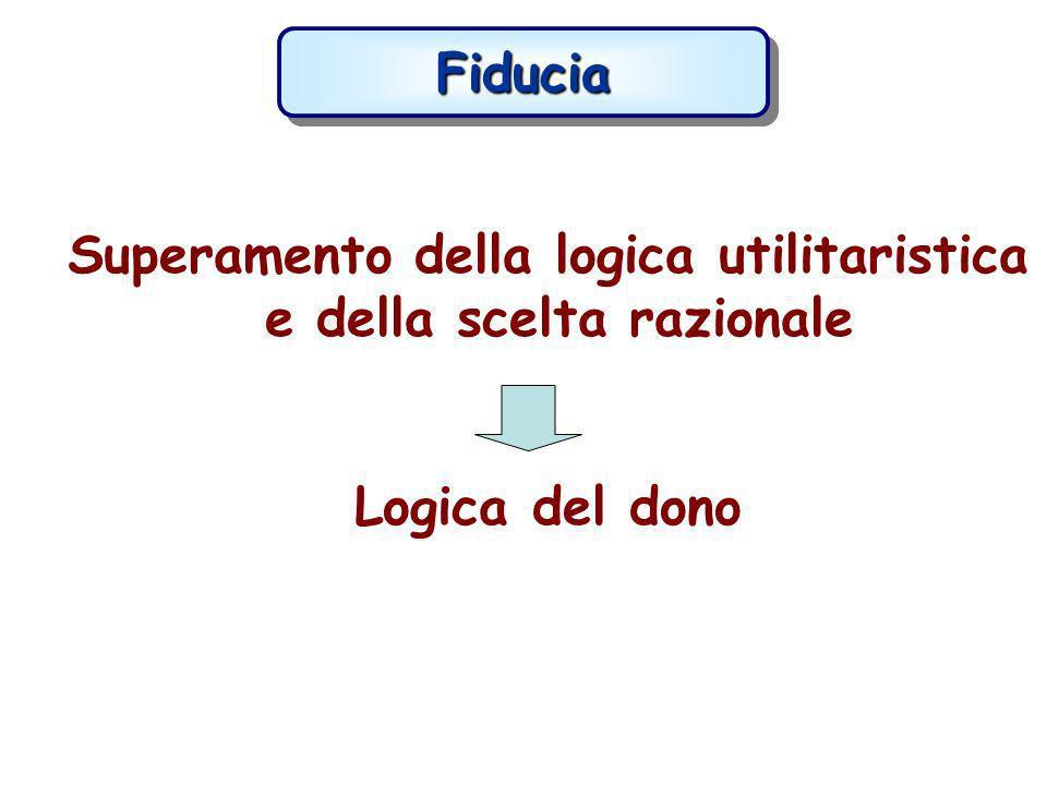 FiduciaFiducia Superamento della logica utilitaristica e della scelta razionale Logica del dono