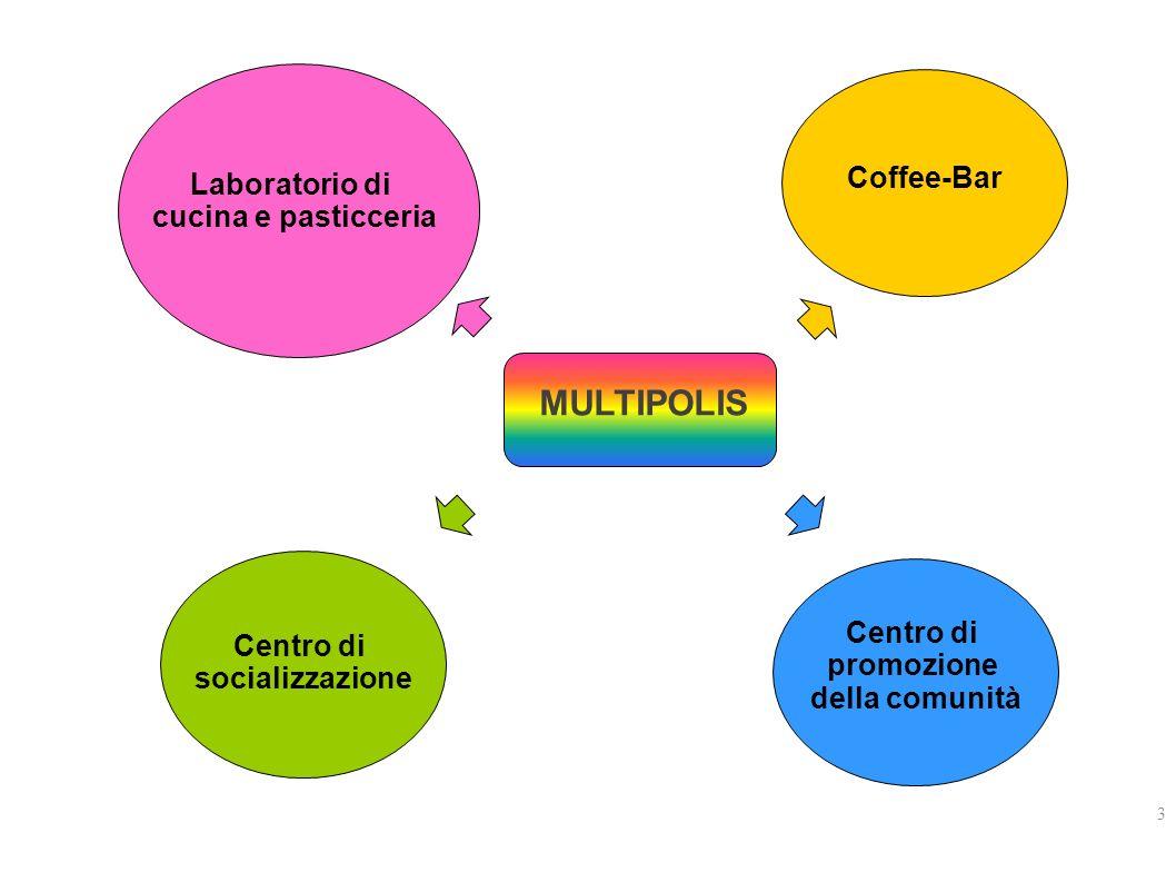3 Coffee-Bar Centro di socializzazione Centro di promozione della comunità MULTIPOLIS Laboratorio di cucina e pasticceria