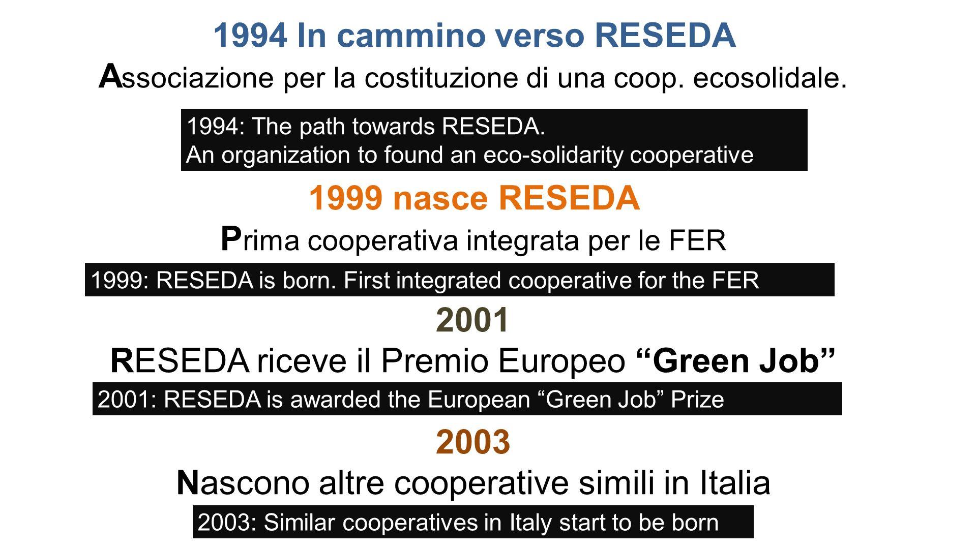 1994 In cammino verso RESEDA A ssociazione per la costituzione di una coop. ecosolidale. 1999 nasce RESEDA P rima cooperativa integrata per le FER 200