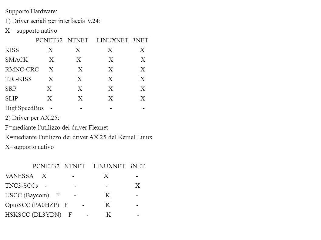 3) Comunicazioni LAN (IBM token loop, Ethernet) o InterNet/Intranet (AX.25-Tunneling): F=mediante l utilizzo dei driver Flexnet X=supporto nativo PCNET32 NTNET LINUXNET 3NET AXIP F - X X (TNC4e) AXUDP F X X X (TNC4e) Purtroppo l unico neo di xnet e che il 90% della documentazione rilasciata e in lingua tedesca, cosi come il Forum ufficiale.