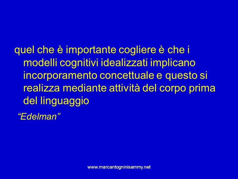 www.marcantogninisammy.net quel che è importante cogliere è che i modelli cognitivi idealizzati implicano incorporamento concettuale e questo si reali