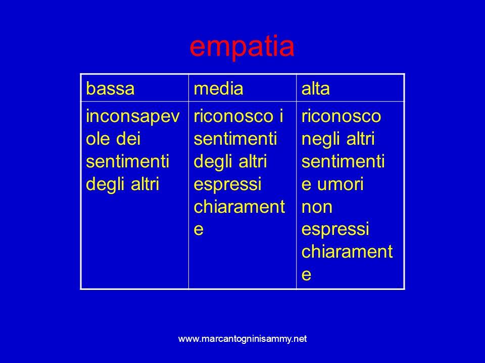 www.marcantogninisammy.net empatia bassamediaalta inconsapev ole dei sentimenti degli altri riconosco i sentimenti degli altri espressi chiarament e r