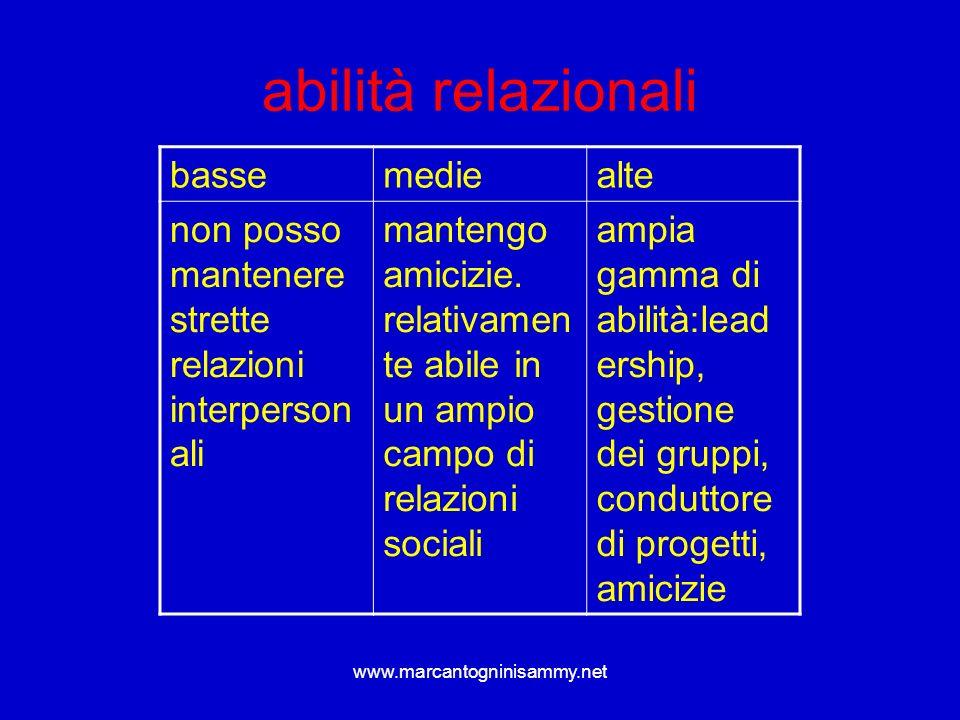 www.marcantogninisammy.net abilità relazionali bassemediealte non posso mantenere strette relazioni interperson ali mantengo amicizie. relativamen te