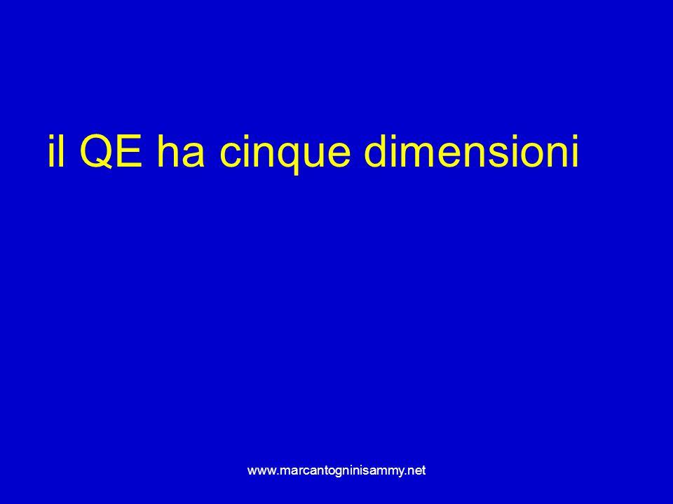 www.marcantogninisammy.net il QE ha cinque dimensioni