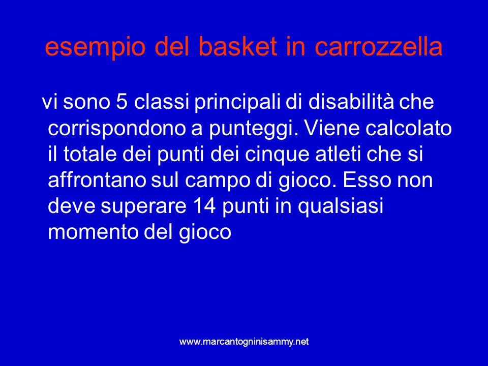 www.marcantogninisammy.net esempio del basket in carrozzella vi sono 5 classi principali di disabilità che corrispondono a punteggi. Viene calcolato i