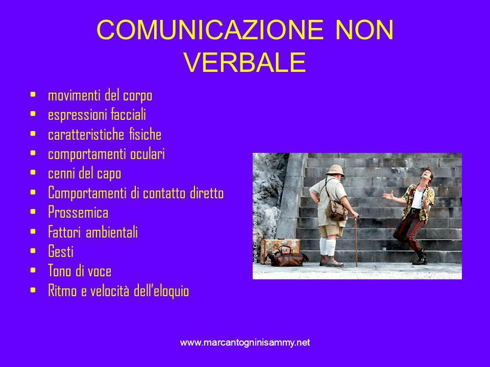 www.marcantogninisammy.net COMUNICAZIONE NON VERBALE movimenti del corpo espressioni facciali caratteristiche fisiche comportamenti oculari cenni del