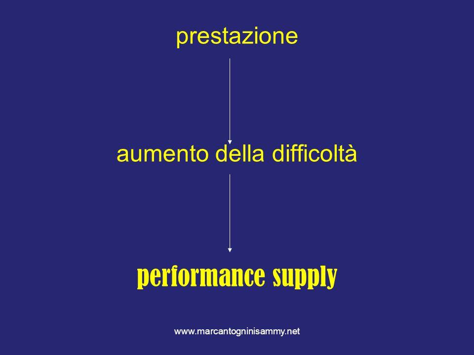 www.marcantogninisammy.net prestazione aumento della difficoltà performance supply