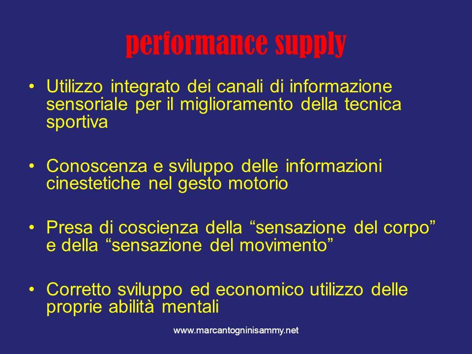 www.marcantogninisammy.net performance supply Utilizzo integrato dei canali di informazione sensoriale per il miglioramento della tecnica sportiva Con