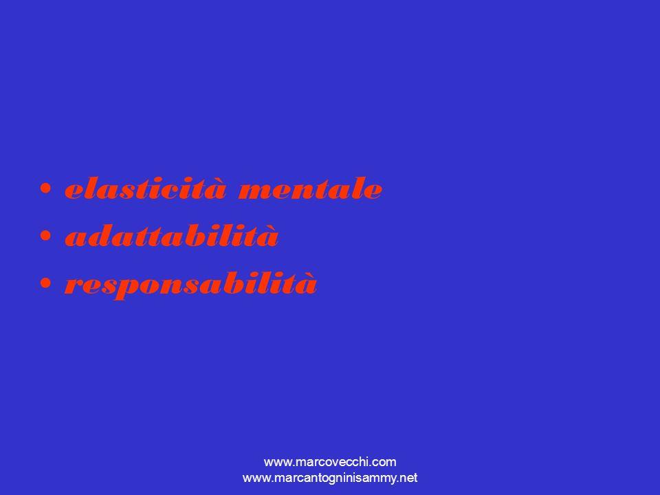 www.marcovecchi.com www.marcantogninisammy.net tattica gestione arousal aspetto strategico fattori somatici fattori cognitivi (controllo pensieri) porsi il compito soluzione del compito