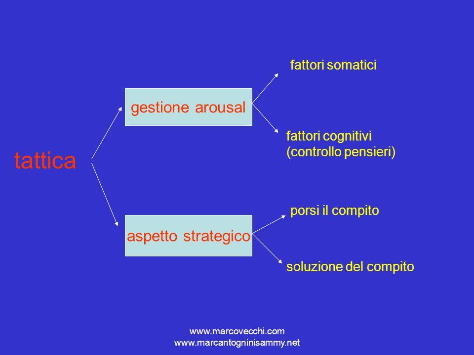 www.marcovecchi.com www.marcantogninisammy.net tattica gestione arousal aspetto strategico fattori somatici fattori cognitivi (controllo pensieri) por