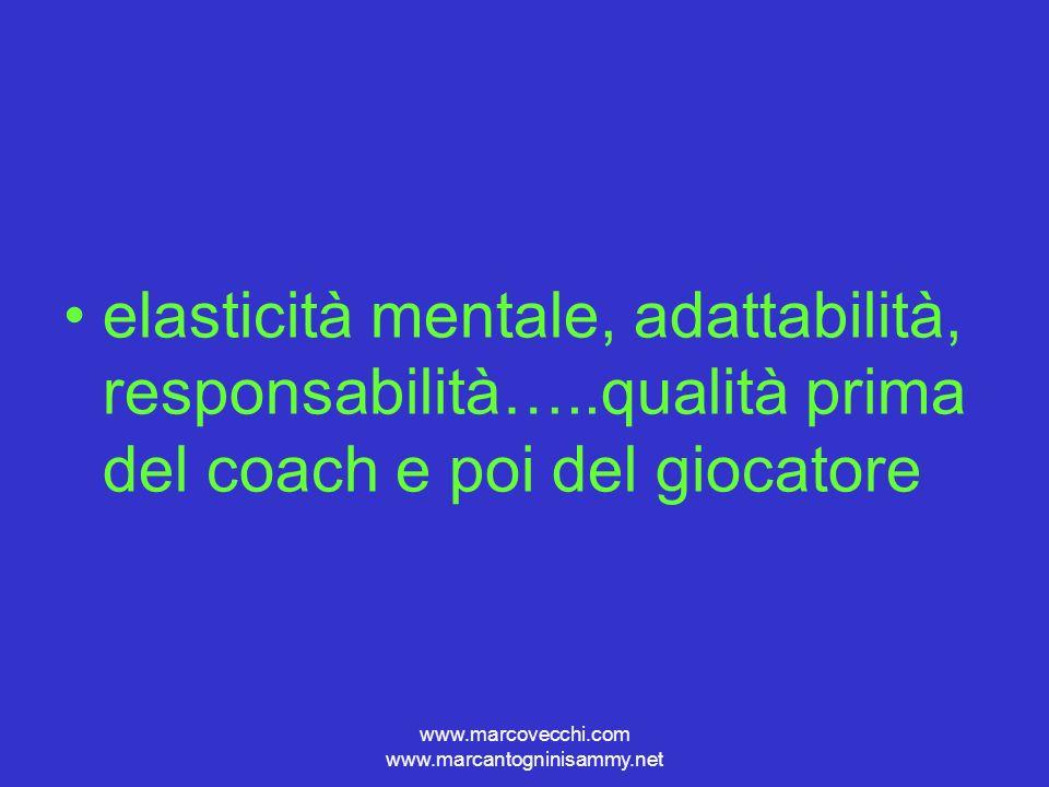 elasticità mentale, adattabilità, responsabilità…..qualità prima del coach e poi del giocatore