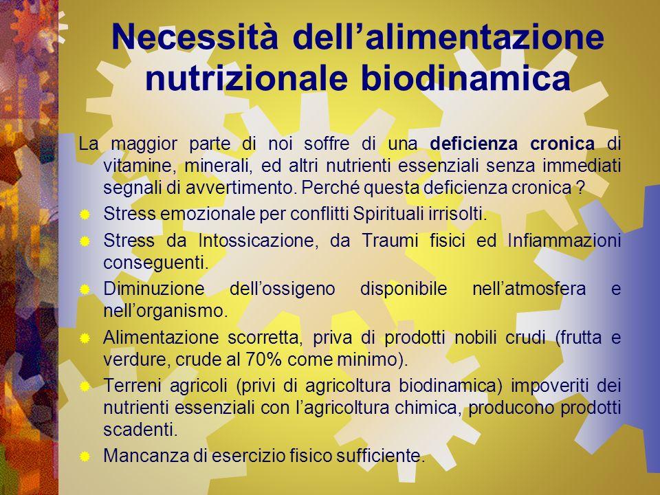 Necessità dellalimentazione nutrizionale biodinamica La maggior parte di noi soffre di una deficienza cronica di vitamine, minerali, ed altri nutrient