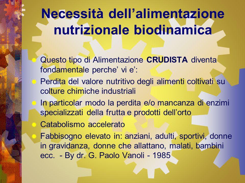 Necessità dellalimentazione nutrizionale biodinamica Questo tipo di Alimentazione CRUDISTA diventa fondamentale perche vi e: Perdita del valore nutrit