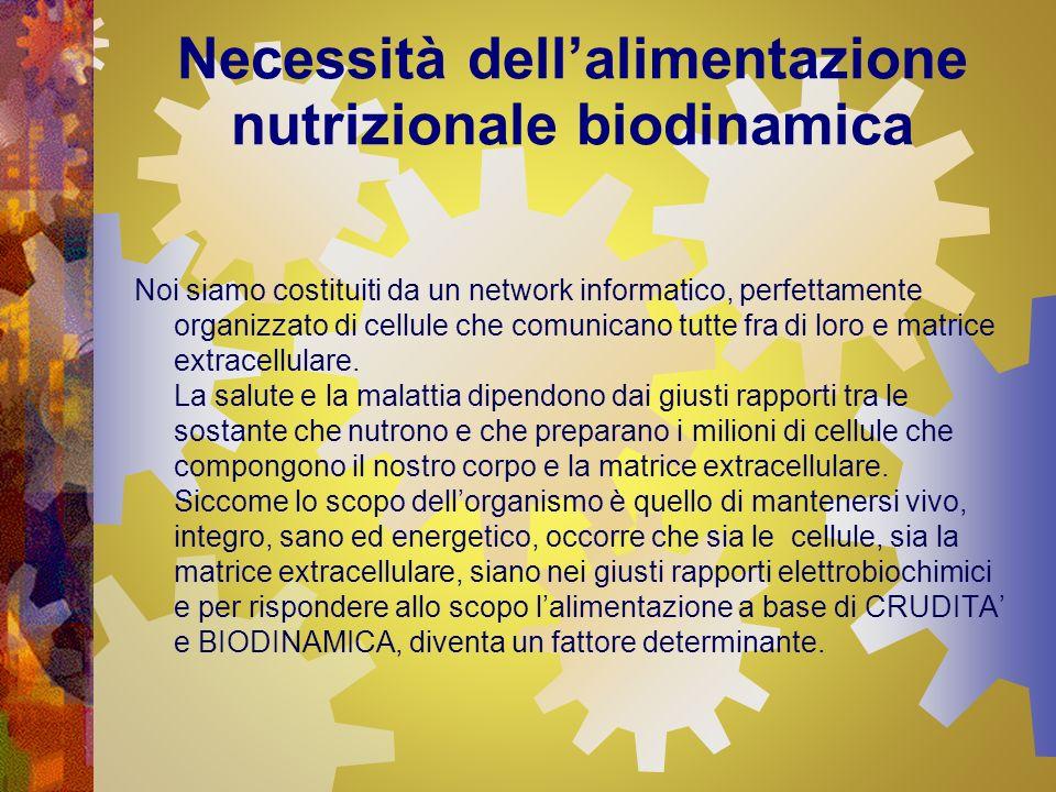 Necessità dellalimentazione nutrizionale biodinamica Noi siamo costituiti da un network informatico, perfettamente organizzato di cellule che comunica