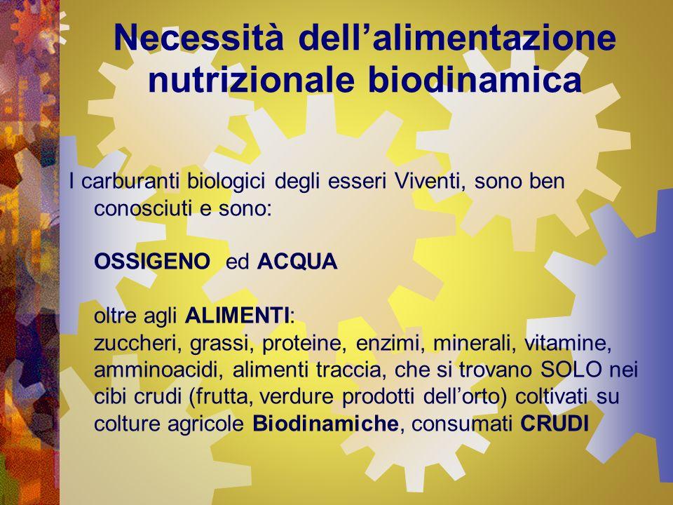 Necessità dellalimentazione nutrizionale biodinamica I carburanti biologici degli esseri Viventi, sono ben conosciuti e sono: OSSIGENO ed ACQUA oltre