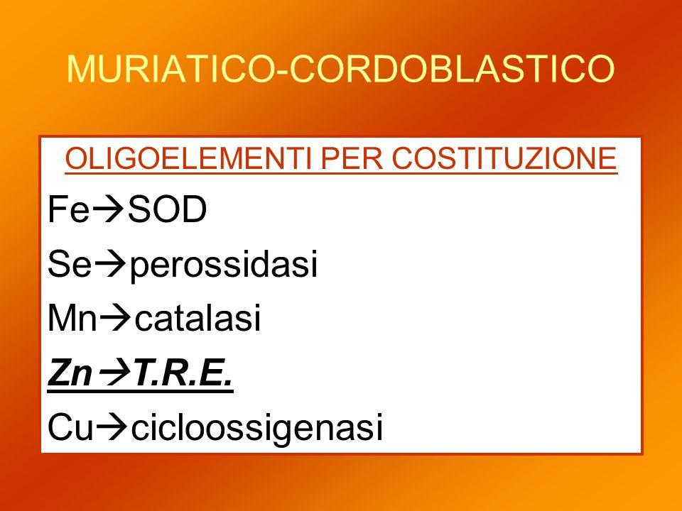 MURIATICO-CORDOBLASTICO OLIGOELEMENTI PER COSTITUZIONE Fe SOD Se perossidasi Mn catalasi Zn T.R.E. Cu cicloossigenasi