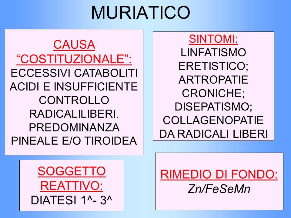 MURIATICO CAUSA COSTITUZIONALE: ECCESSIVI CATABOLITI ACIDI E INSUFFICIENTE CONTROLLO RADICALILIBERI. PREDOMINANZA PINEALE E/O TIROIDEA SOGGETTO REATTI