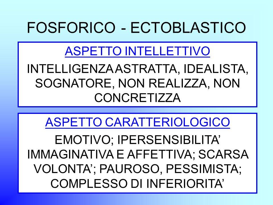 FOSFORICO - ECTOBLASTICO ASPETTO CARATTERIOLOGICO EMOTIVO; IPERSENSIBILITA IMMAGINATIVA E AFFETTIVA; SCARSA VOLONTA; PAUROSO, PESSIMISTA; COMPLESSO DI