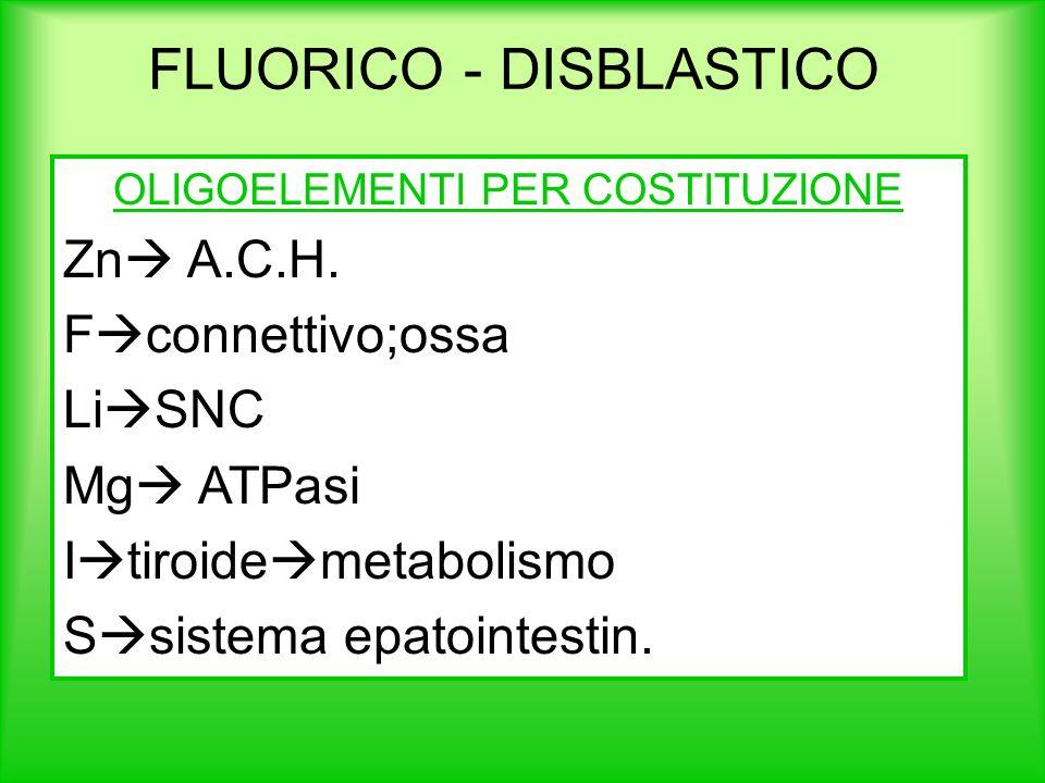 FLUORICO - DISBLASTICO OLIGOELEMENTI PER COSTITUZIONE Zn A.C.H. F connettivo;ossa Li SNC Mg ATPasi I tiroide metabolismo S sistema epatointestin.
