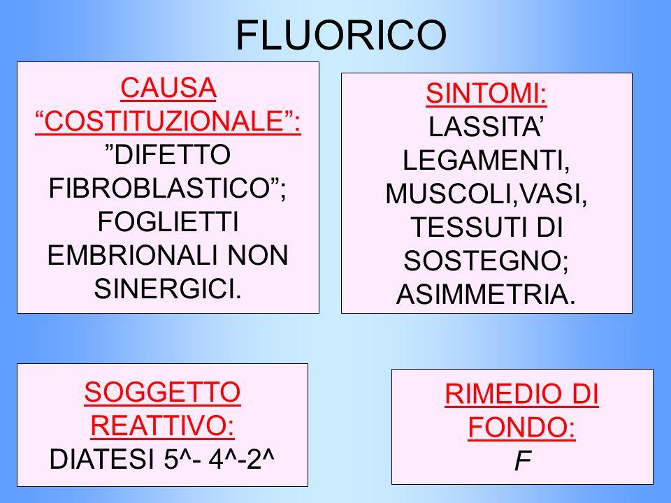FLUORICO CAUSA COSTITUZIONALE: DIFETTO FIBROBLASTICO; FOGLIETTI EMBRIONALI NON SINERGICI. SOGGETTO REATTIVO: DIATESI 5^- 4^-2^ SINTOMI: LASSITA LEGAME