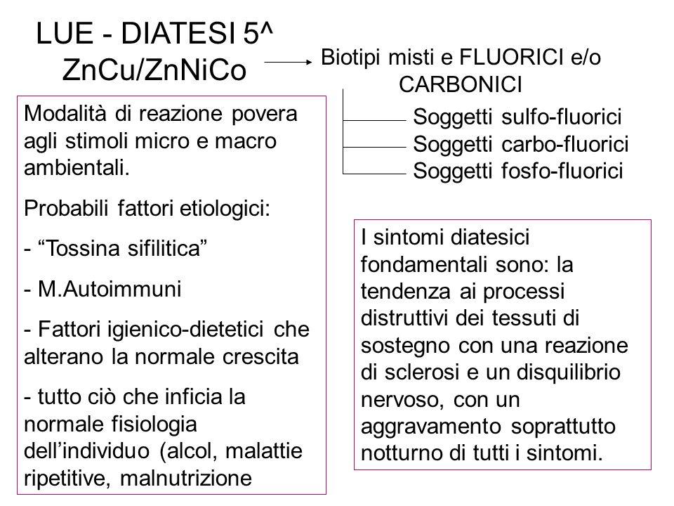 LUE - DIATESI 5^ ZnCu/ZnNiCo Biotipi misti e FLUORICI e/o CARBONICI Soggetti sulfo-fluorici Soggetti carbo-fluorici Soggetti fosfo-fluorici Modalità d