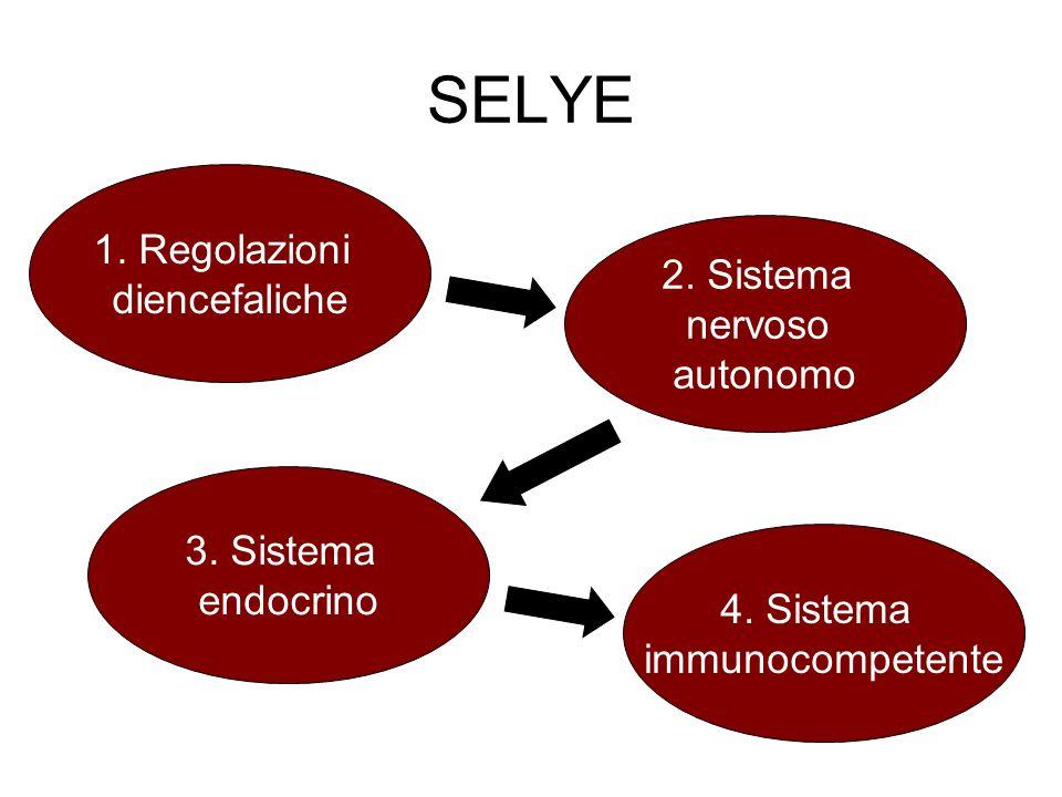SELYE 1. Regolazioni diencefaliche 2. Sistema nervoso autonomo 3. Sistema endocrino 4. Sistema immunocompetente
