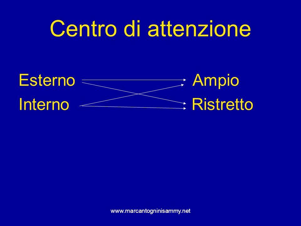 www.marcantogninisammy.net Centro di attenzione Esterno Ampio Interno Ristretto