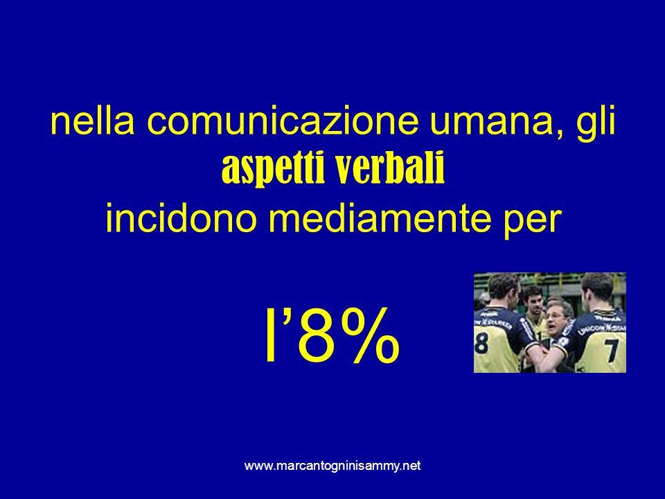 nella comunicazione umana, gli aspetti verbali incidono mediamente per l8%