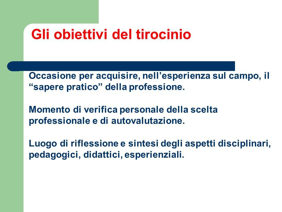 Gli obiettivi del tirocinio Occasione per acquisire, nellesperienza sul campo, il sapere pratico della professione.