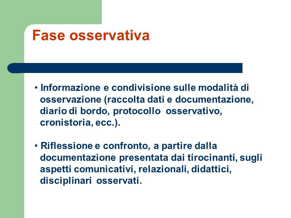 Fase osservativa Informazione e condivisione sulle modalità di osservazione (raccolta dati e documentazione, diario di bordo, protocollo osservativo, cronistoria, ecc.).