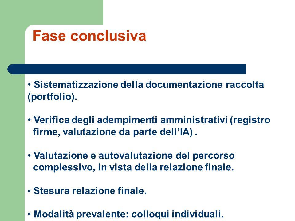 Fase conclusiva Sistematizzazione della documentazione raccolta (portfolio).