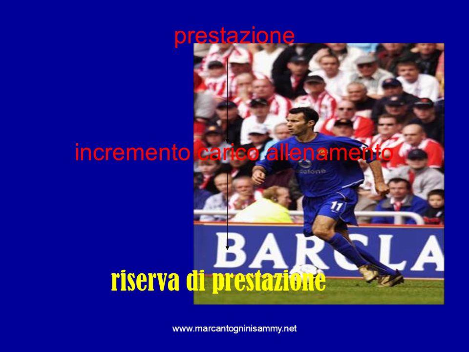 www.marcantogninisammy.net prestazione incremento carico allenamento riserva di prestazione