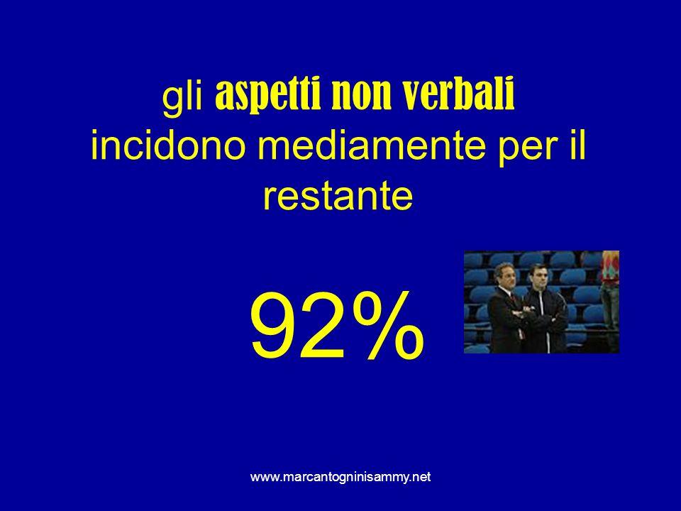 www.marcantogninisammy.net gli aspetti non verbali incidono mediamente per il restante 92%