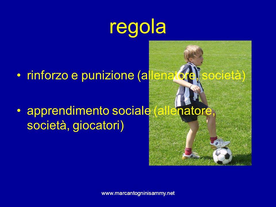 www.marcantogninisammy.net regola rinforzo e punizione (allenatore, società) apprendimento sociale (allenatore, società, giocatori)