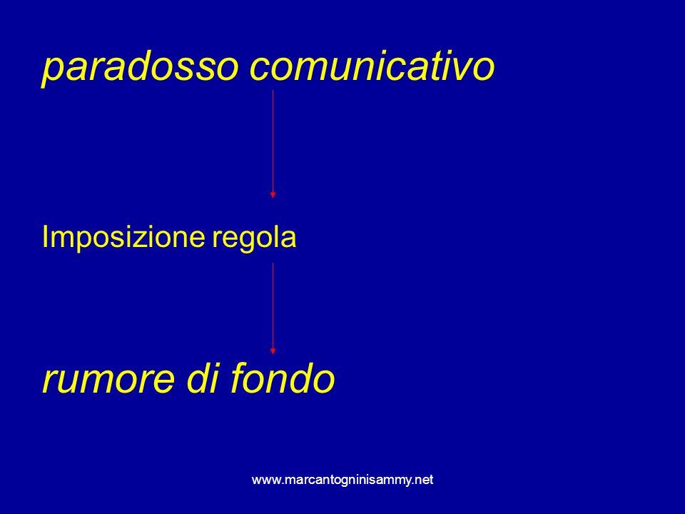 www.marcantogninisammy.net paradosso comunicativo Imposizione regola rumore di fondo