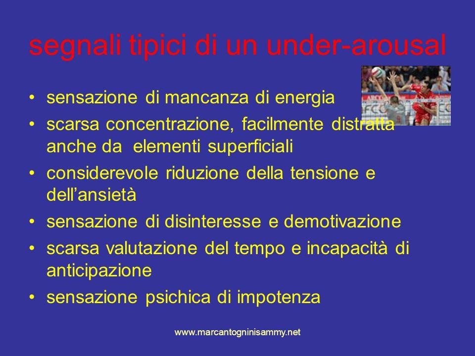 www.marcantogninisammy.net segnali tipici di un under-arousal sensazione di mancanza di energia scarsa concentrazione, facilmente distratta anche da e