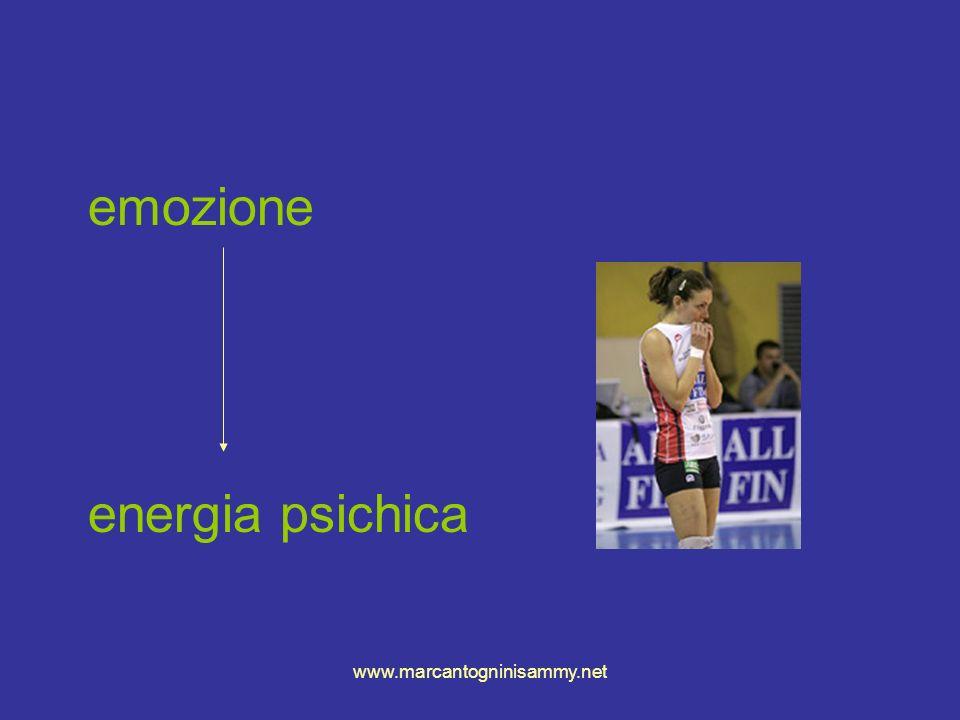 www.marcantogninisammy.net emozione energia psichica