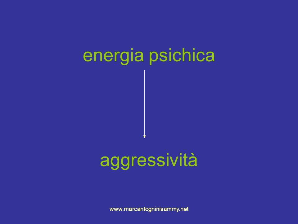 www.marcantogninisammy.net energia psichica aggressività