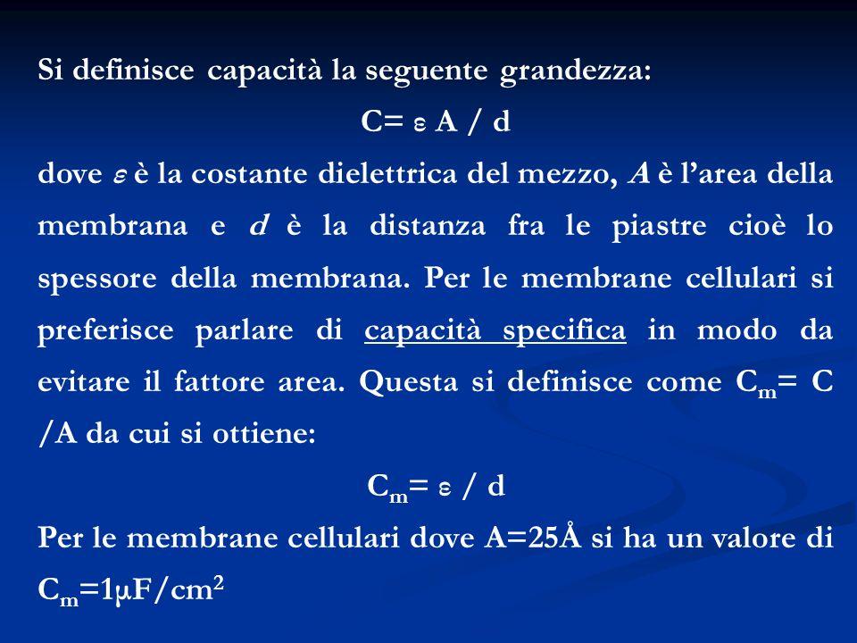 Si definisce capacità la seguente grandezza: C= ε A / d dove ε è la costante dielettrica del mezzo, A è larea della membrana e d è la distanza fra le