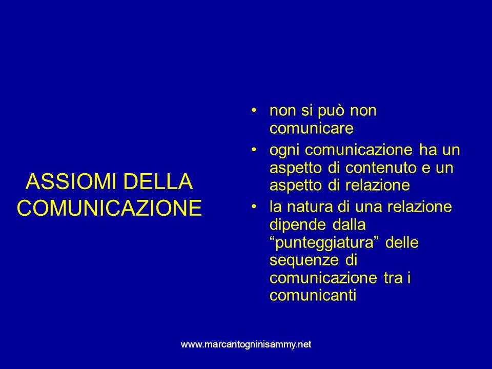 www.marcantogninisammy.net ASSIOMI DELLA COMUNICAZIONE non si può non comunicare ogni comunicazione ha un aspetto di contenuto e un aspetto di relazio