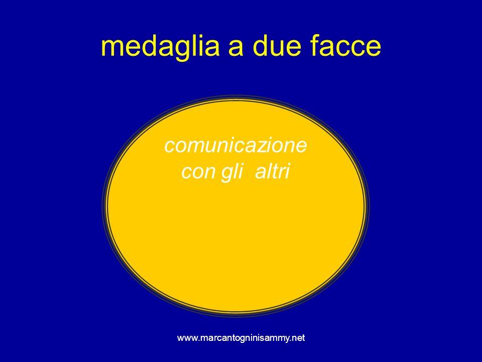 verso 2 anni nella fase di ravvicinamento: onnipotenza - impotenza Bisogno di essere rispettato www.marcantogninisammy.net