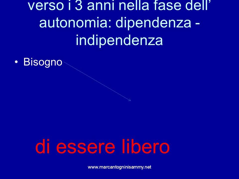 verso i 3 anni nella fase dell autonomia: dipendenza - indipendenza Bisogno di essere libero www.marcantogninisammy.net